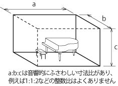 answer03_img01