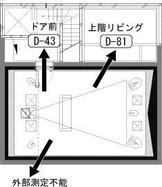 hometheater_case01_img02
